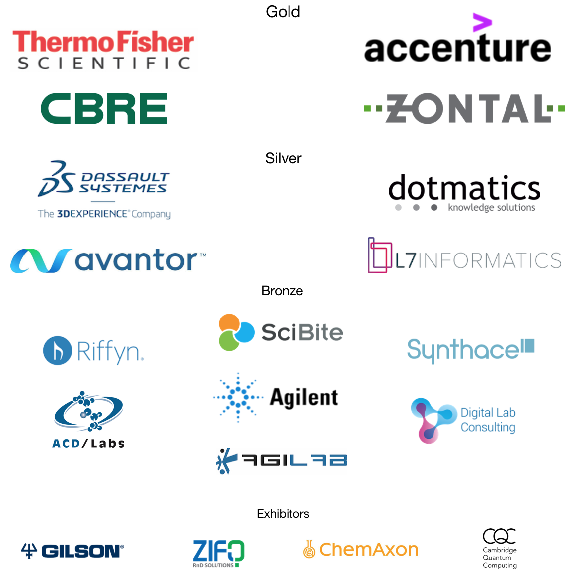 The Lab of the Future Congress sponsors