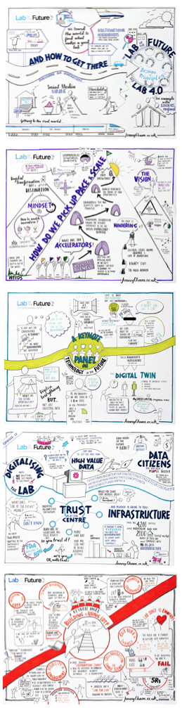 Jenny Cham, User Experience Design & Sketchnoting in the Life Sciences, Sketchomics